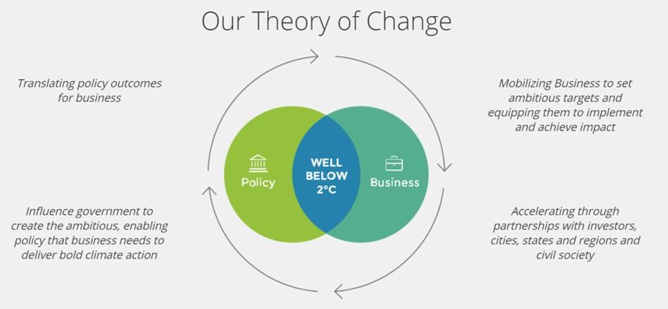 WMB theory of change.jpg