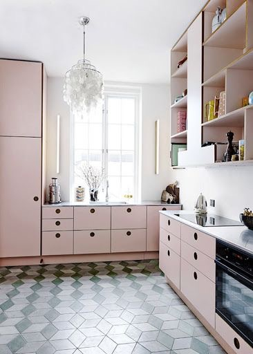 forthehome kitchen cabinet door styles
