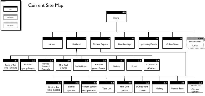 Current Flatstick site map.jpg