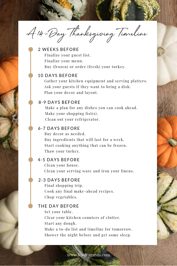 Thanksgiving Planning Timeline Pittsburgh Event Planner (1).png