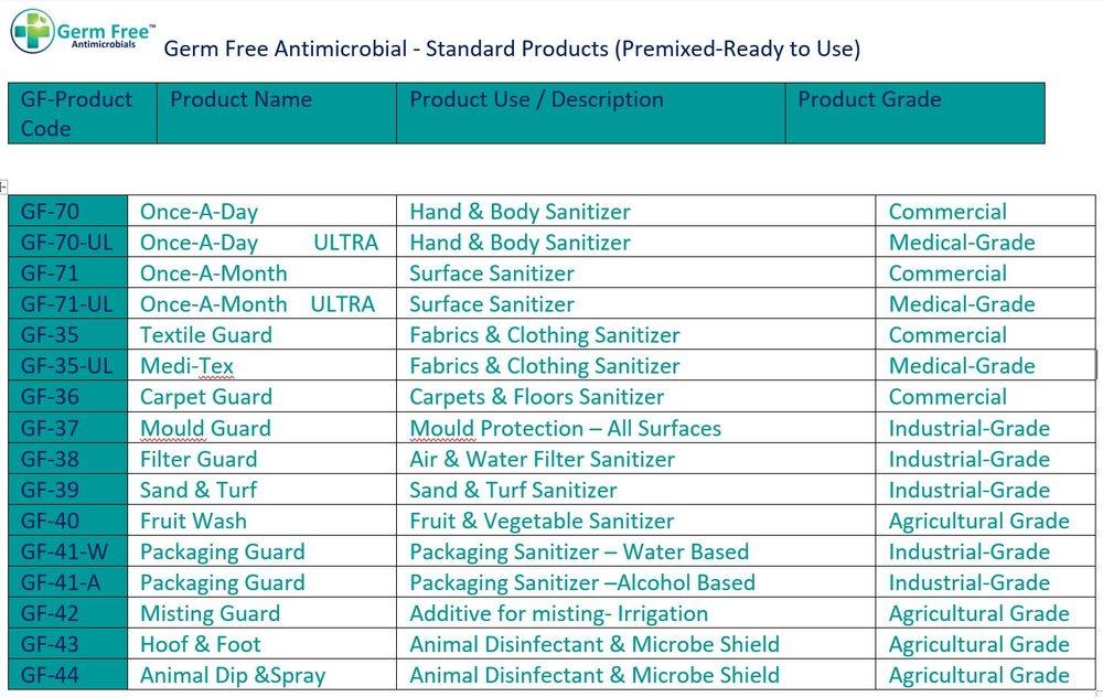 GF- Standard Product List.JPG