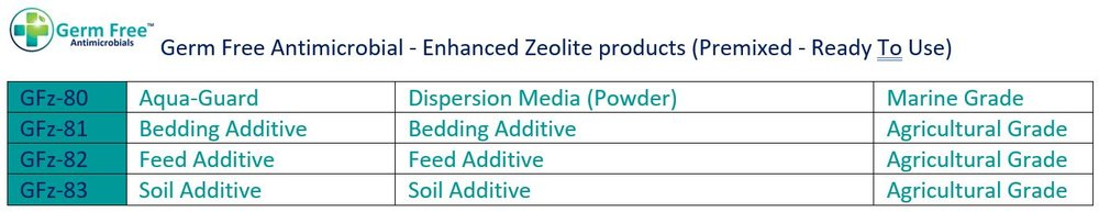 GF-Zeolite Product List.JPG