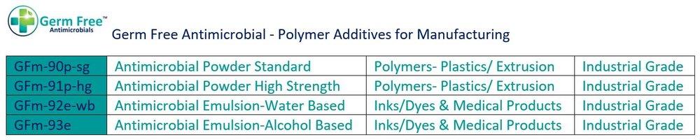 GF-Manufacturing Product List.JPG