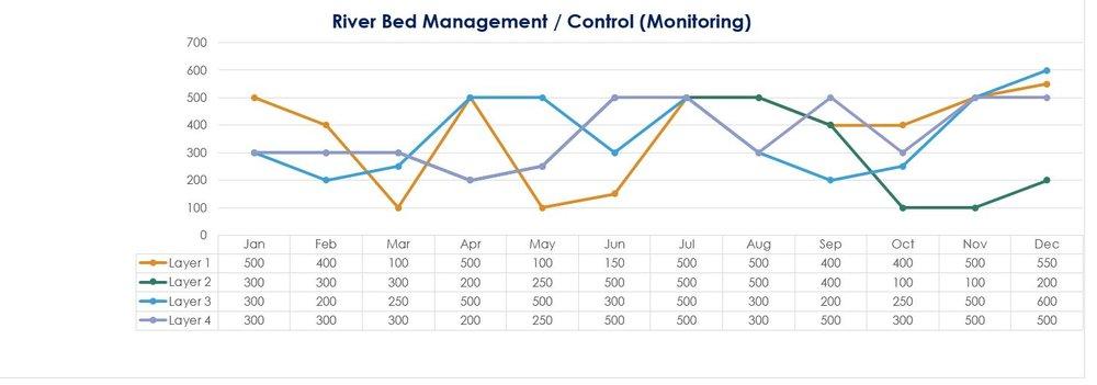 River Bed Management.JPG