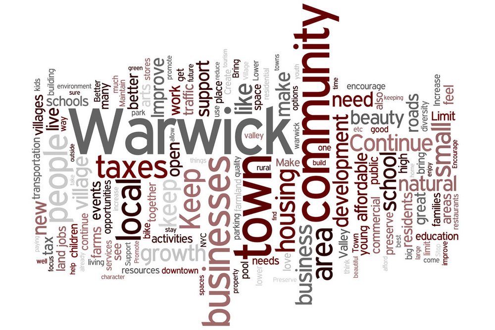 "The ""Word Cloud"" created from the 1,794 Surveys. The size of each word reflects the number of times it was mentioned in Survey responses. Taken together, it is a graphic representation of the things on the minds of people in this community."