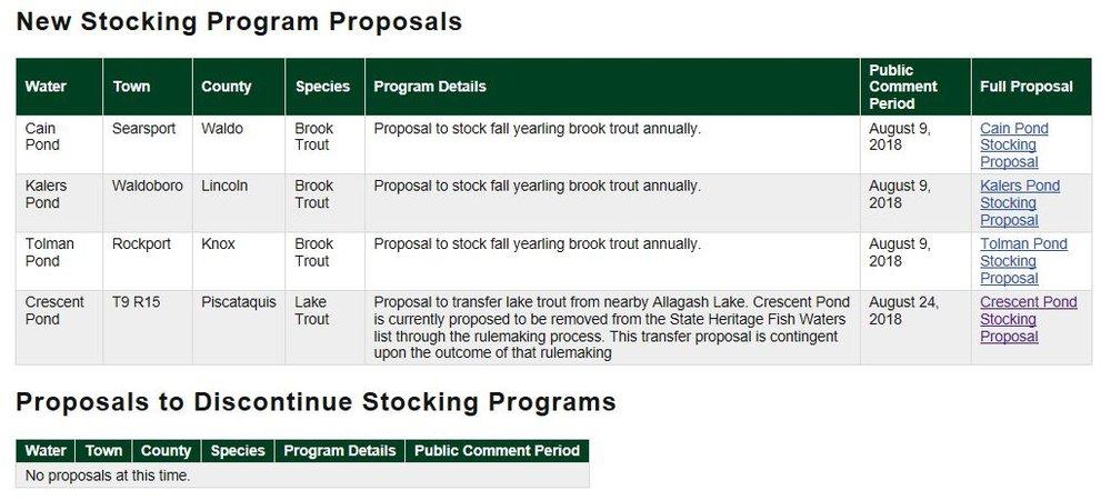 MDIFW Proposed Stocking.JPG