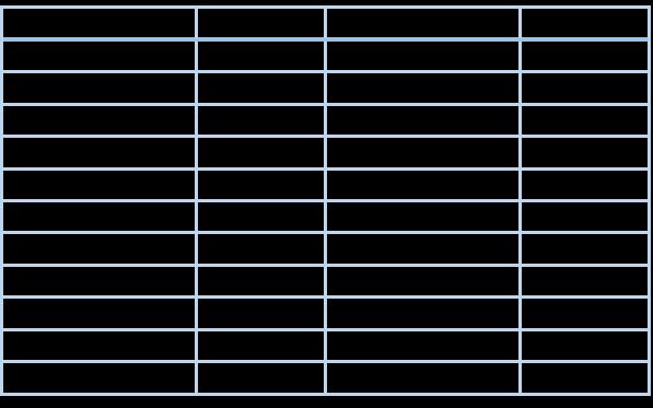 Per person rates