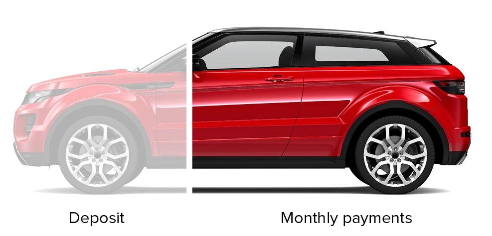 what-is-hp-car-finance.jpg