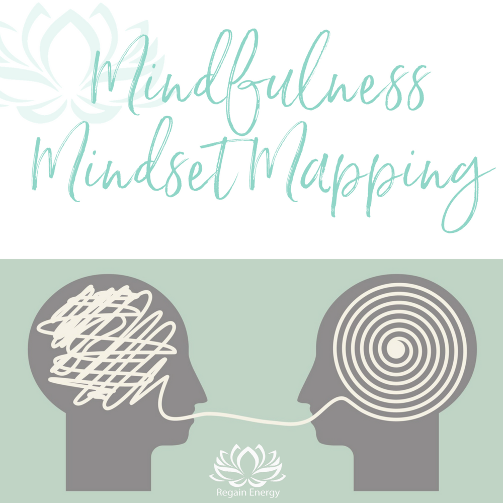 Mindfulness Mindset Mapping.png