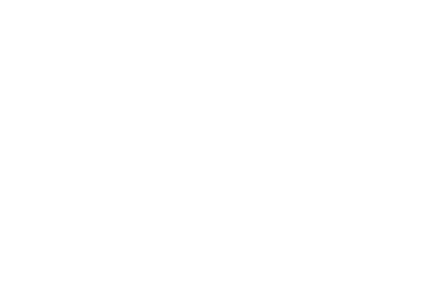 The Macallan Group