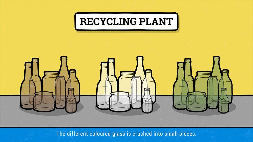 TCC recycling 3.jpg