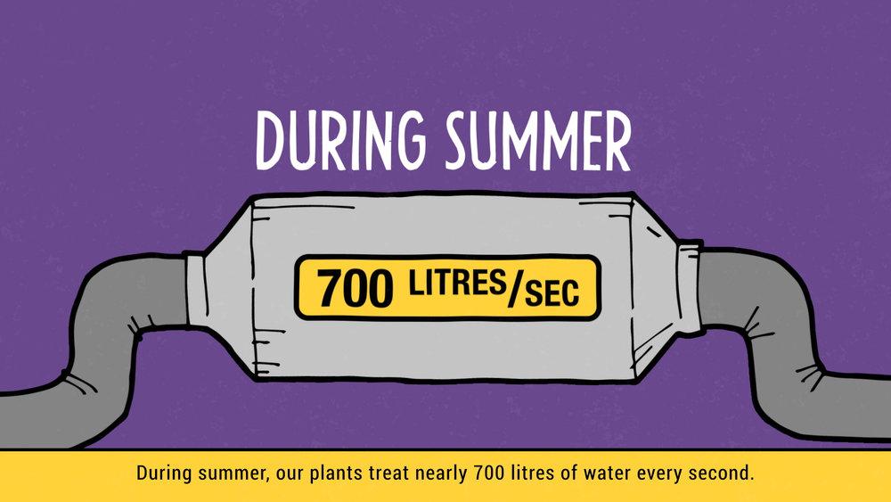 Water Use 3.jpg