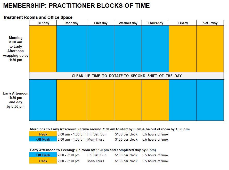 Timeblock image for website.JPG
