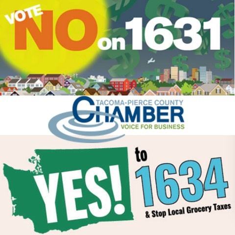 The @Tacoma_Chamber opposes  I-1631 and supports I-1634. NO ON I-1631: Washington families and small businesses would pay more for gasoline, electricity, natural gas, and goods & services, with little to no positive environmental impact, while the state's top polluters would remain exempt from the tax. YES ON I-1634: Stop new regressive taxes on the backs of those who can least afford it - our small businesses and working families.