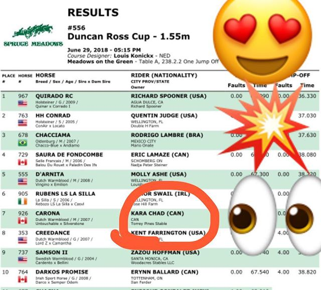 And ... another great result for Kara today at the Pan American 👏🏻#torreypinesstable #ericlamaze #butet #parlanti #stoneridgeequestrian#