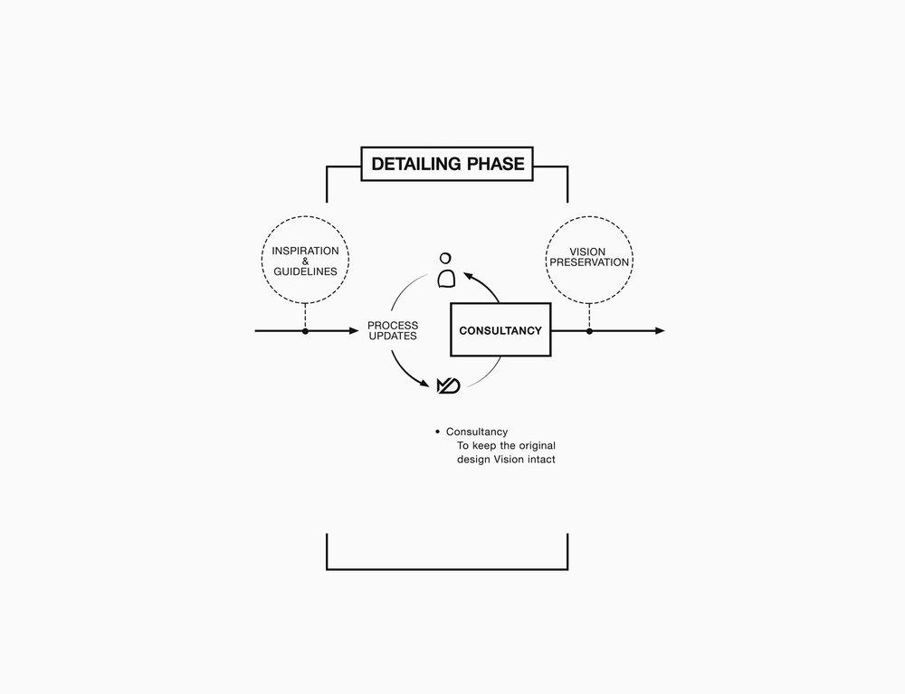 Matevo_Design_Process_4.jpg