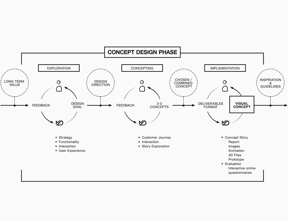 Matevo_Design_Process_3.jpg