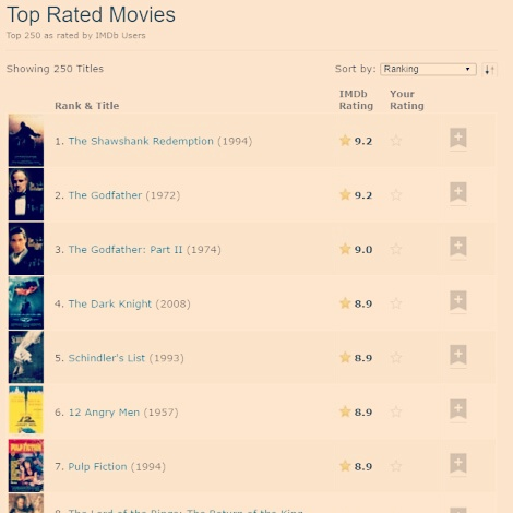 #29: watch the imdb top 100 movies -