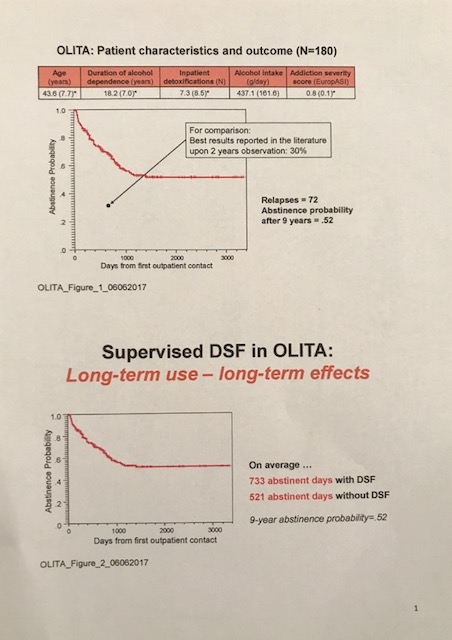 OLITA Fig 2. Relapse rates and timeline over 9 years