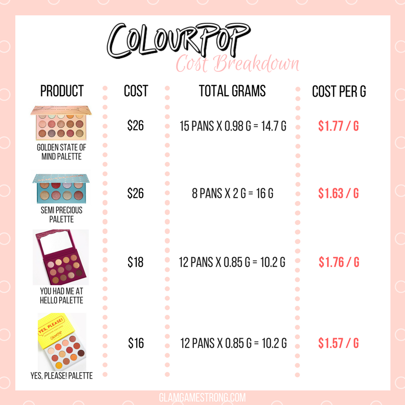 ColourPop x Sephora Launch_GlamGameStrong.png