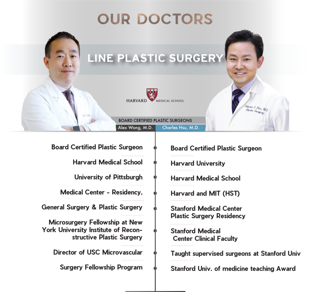 Our Doctors, Alex Wong and Charles Hsu are both board certified plastic surgeons and both graduated from Harvard Medical School.