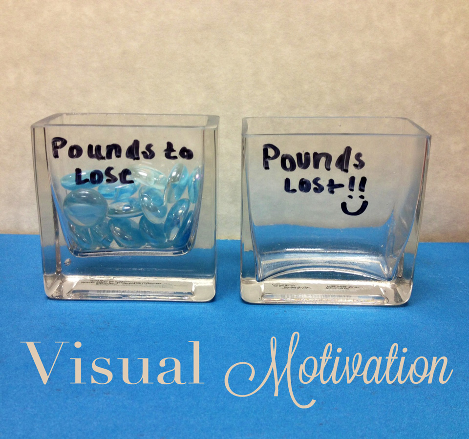 Visual-Motivation