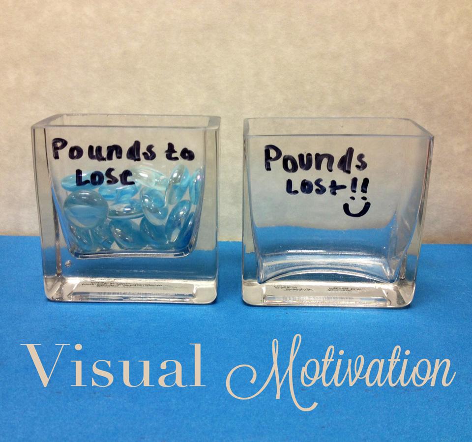 Visual-Motivation