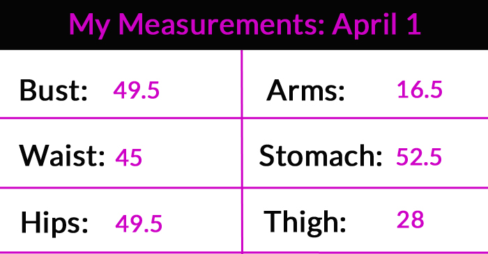 Karlyes-Measurements
