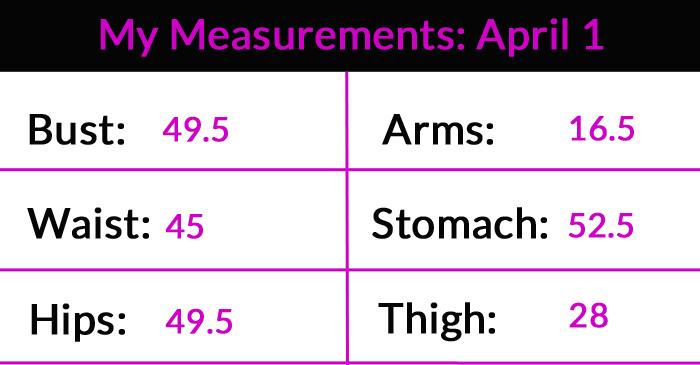Karlyes-Measurements