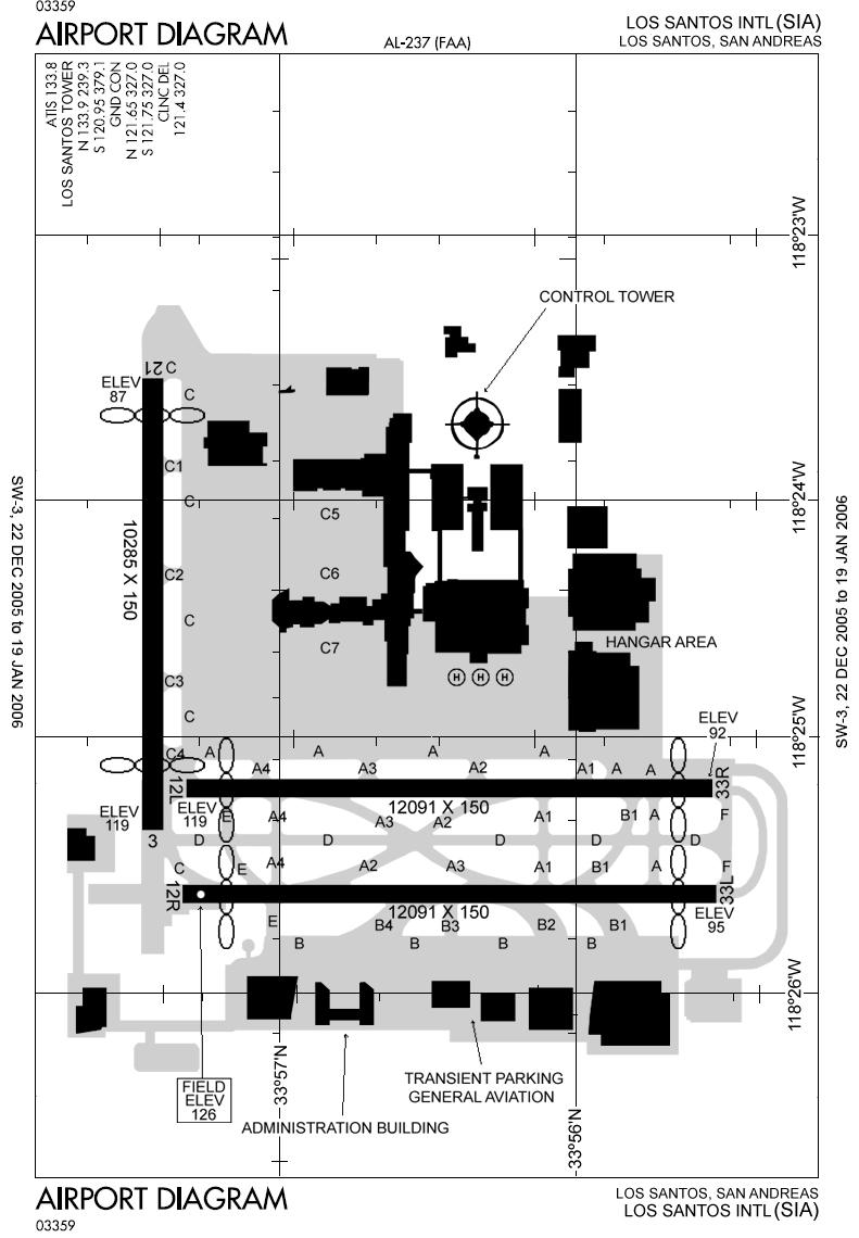 KSIA Airport Diagram