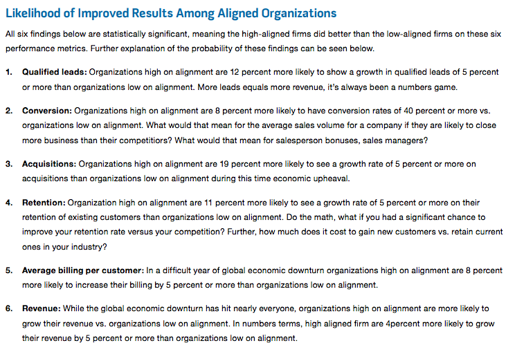 Figure 1: Likelihood of Improved Results Among Aligned Organizations