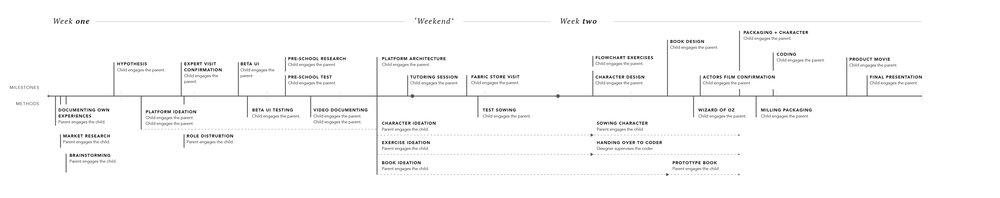 Planning-02.jpg