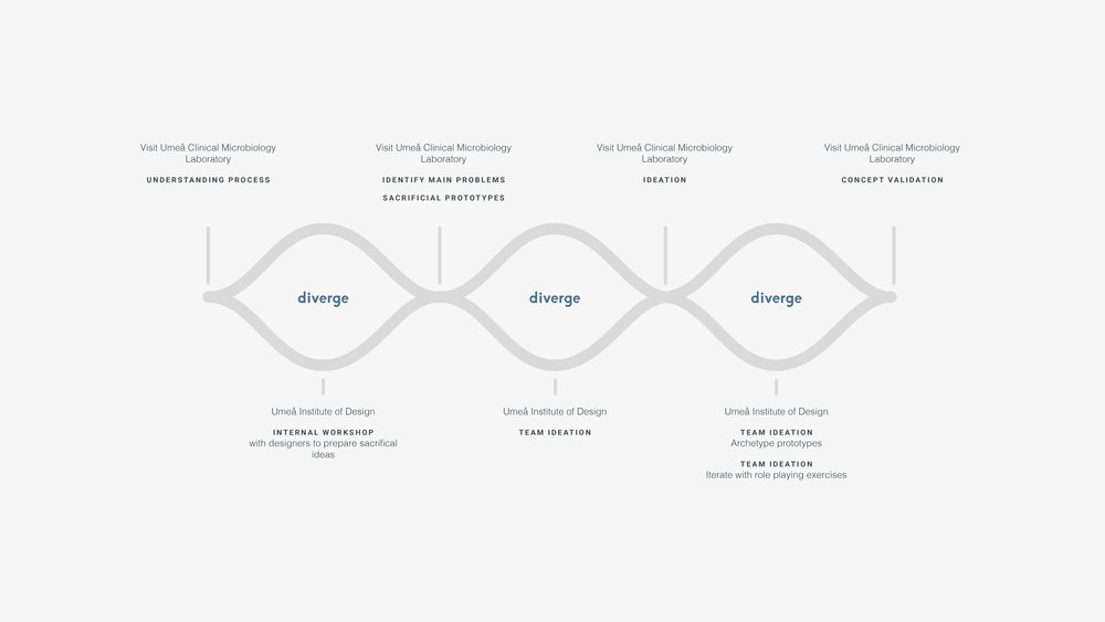 DaanHekking_Portfolio2018_Process.jpg