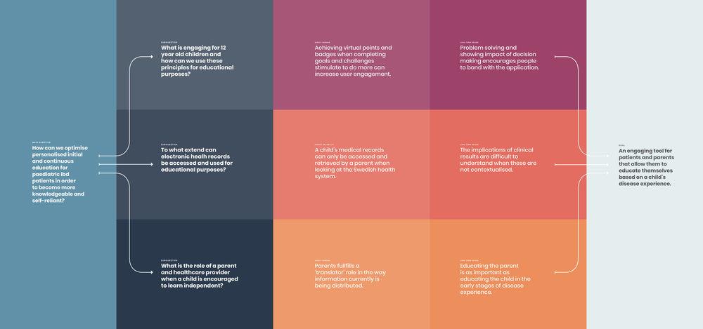 DesignFramework.jpg
