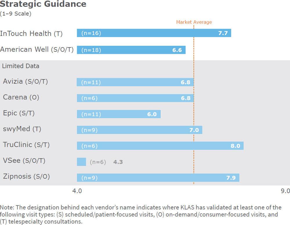KLAS-report-2017-telehealth-strategic-guidance.jpg