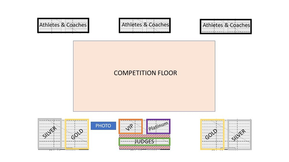 Seat Map of National Indoor Arena for EuroTwirl 2018  *Wrist band is used to grant access to premium seats and must be used for all 5 days entry. The event programme is not provided to the 4-6yrs ticket holders