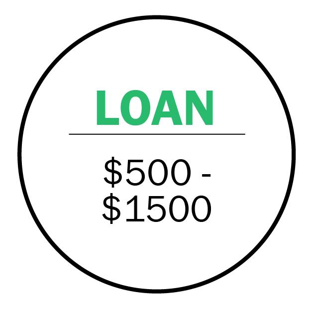 Loan Amount.jpg