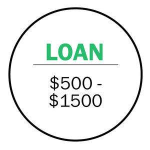 Payday loan online nyc photo 8