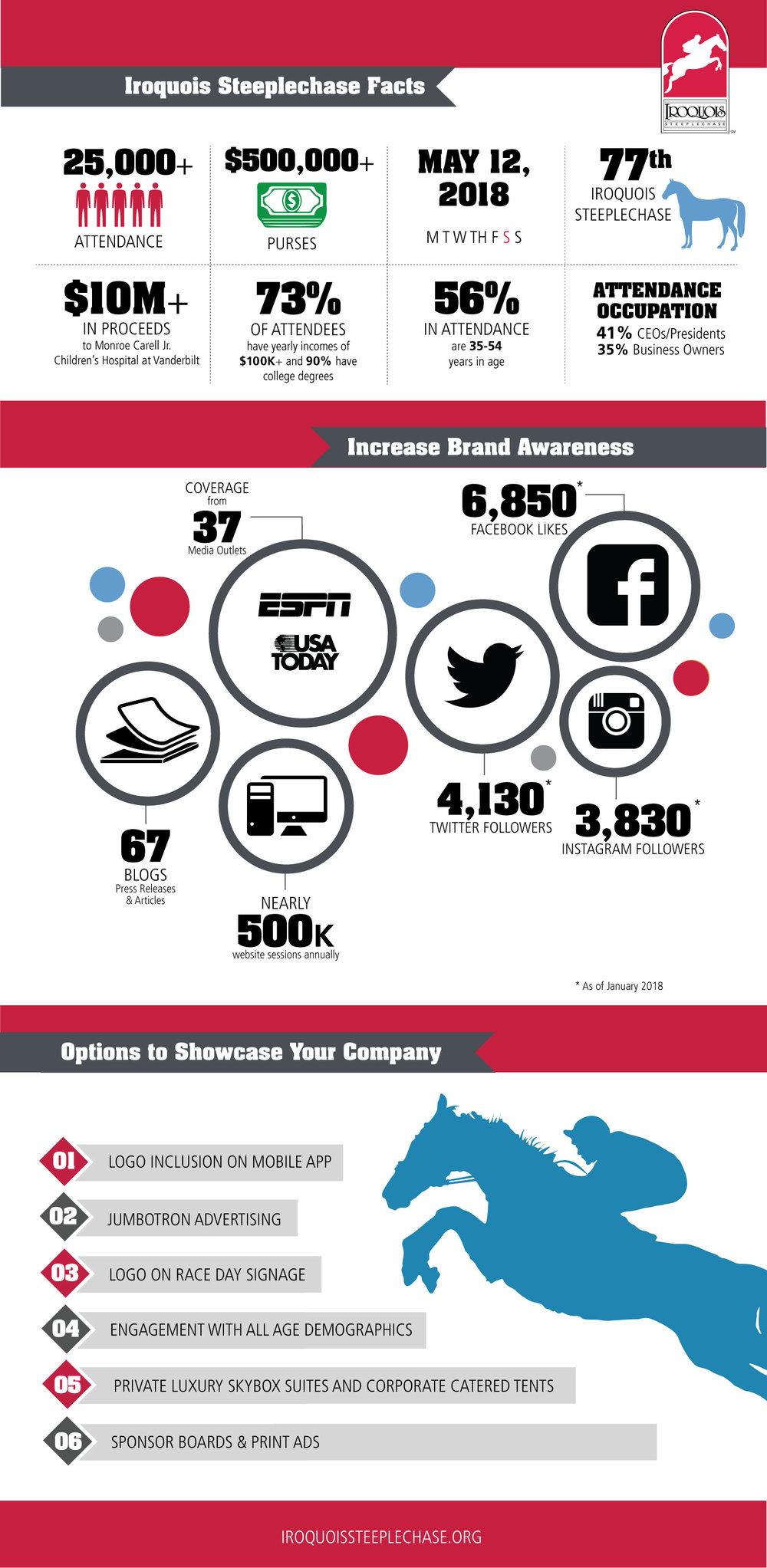 SteepleChase_Infographic_V2.jpg