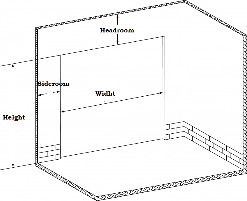 Printable instructions of dimensions needed when ordering a Rolling Steel door.  Download here