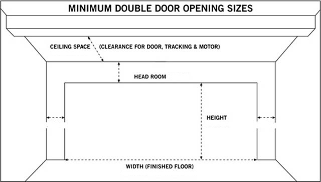 Printable instruction of dimensions needed when ordering a Sectional Door. Download here