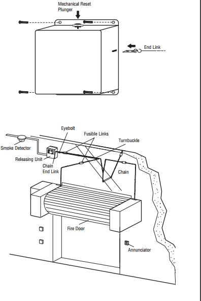 fire rated roll up doors  u2014 industrial door solution rolling steel doors