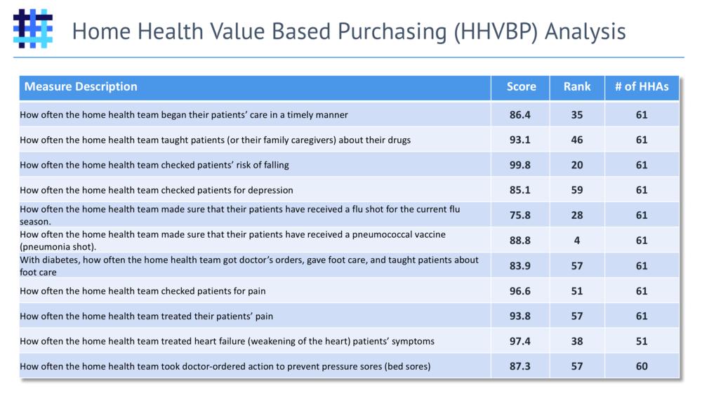 hha-home-health-value-based-purchasing-hhvbp-1