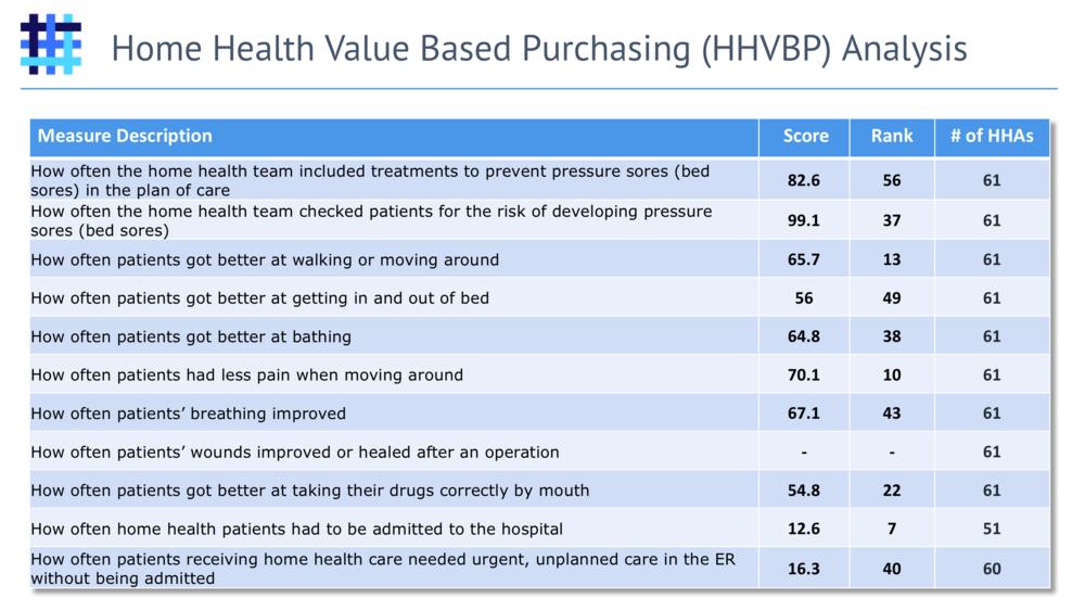 hha-home-health-value-based-purchasing-hhvbp-2