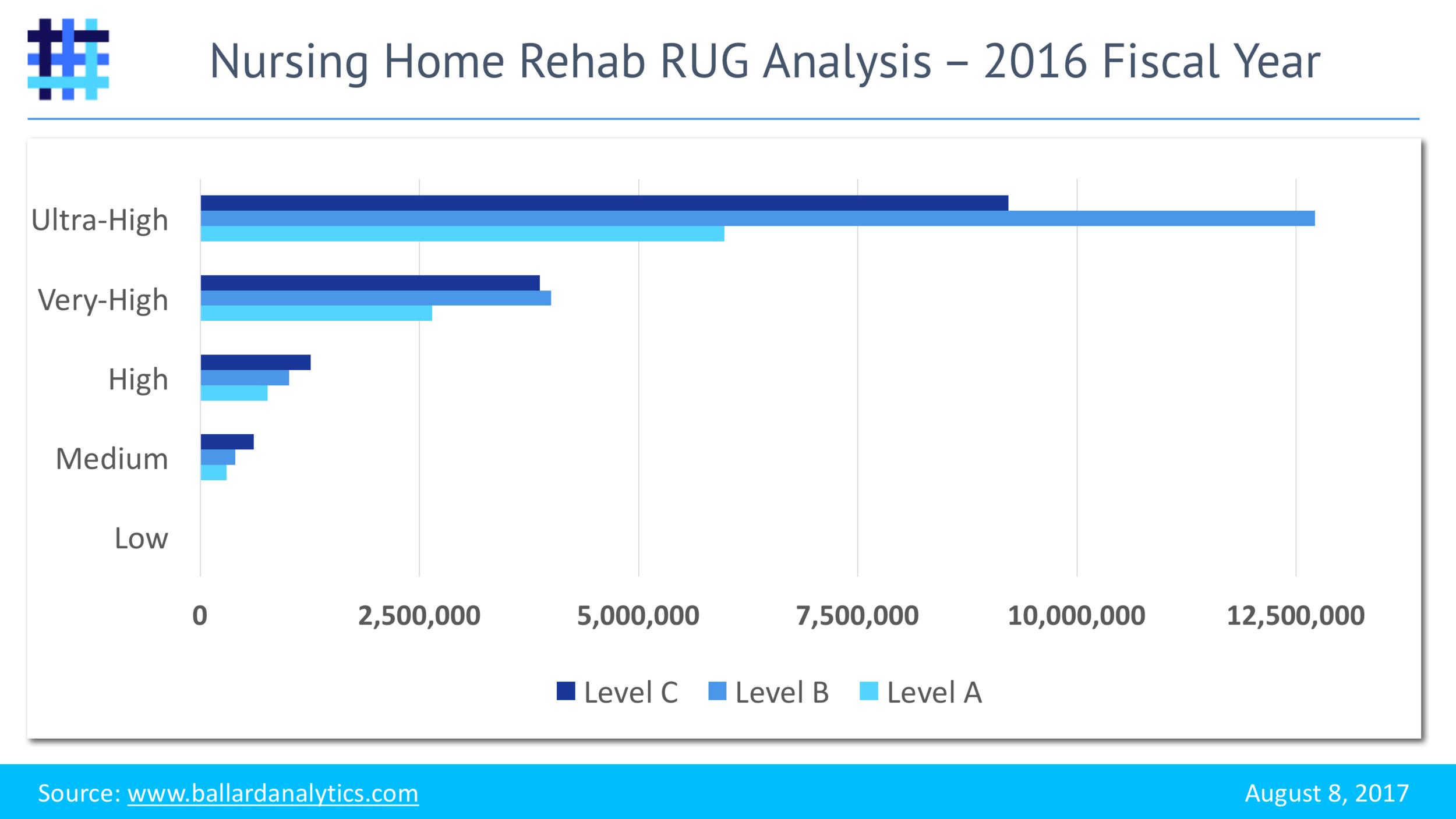 Miraculous Stats Ballard Analytics Beutiful Home Inspiration Truamahrainfo