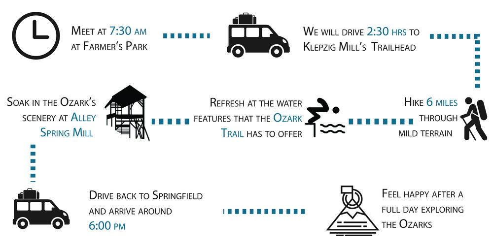 05_05_Ozarks Trail_infographics-01.jpg