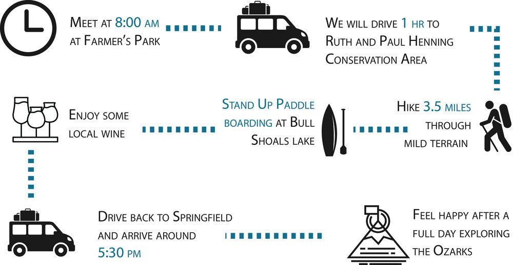 07_28_hike_SUP_infographics-01.jpg