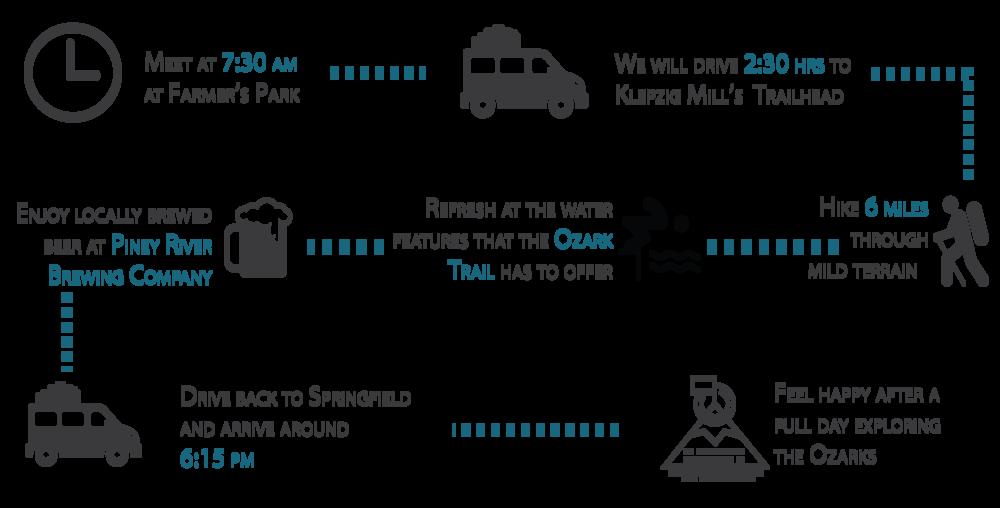 08_04_Ozarks Trail_infographics-01.png