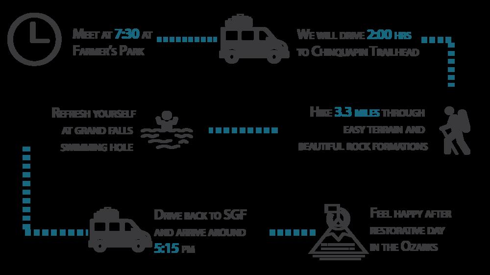 08_11_Hike_Swim_infographics-01.png