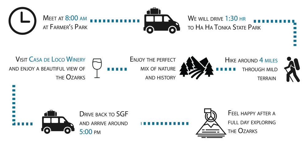 01_05_Hike_Winery_Infographics-01.jpg